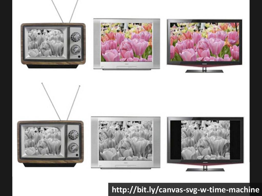 http://bit.ly/canvas-svg-w-time-machine