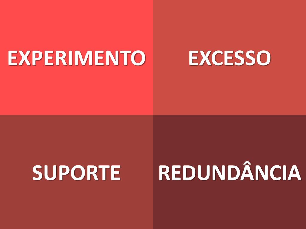 EXPERIMENTO SUPORTE EXCESSO REDUNDÂNCIA