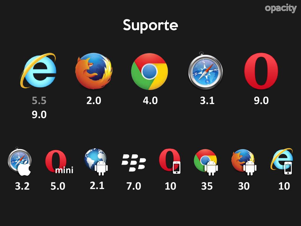 5.5 9.0 4.0 3.1 9.0 3.2 2.0 mini 5.0 2.1 7.0 10...