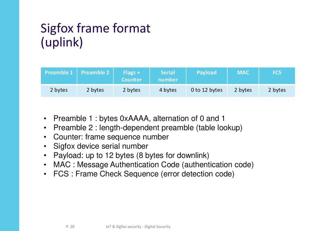 Sigfox frame format (uplink) • Preamble 1 : byt...