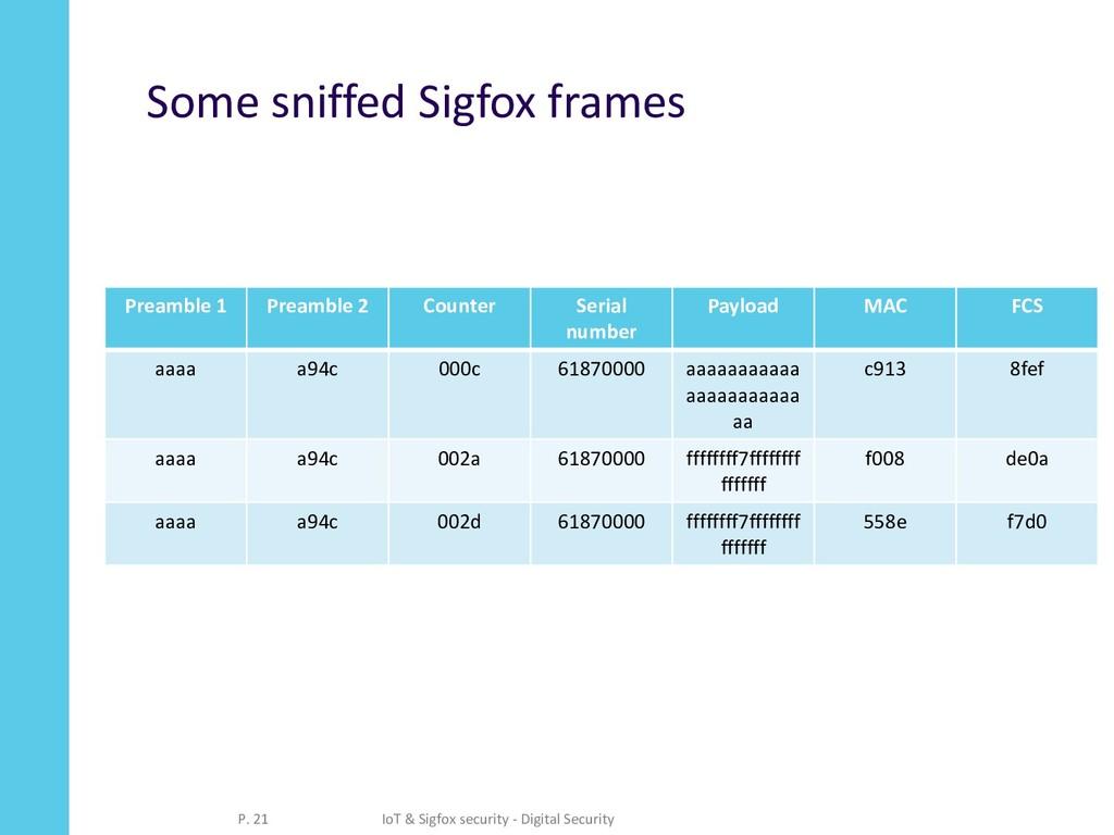 Some sniffed Sigfox frames Preamble 1 Preamble ...