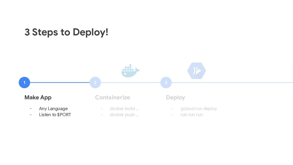 3 Steps to Deploy! Make App - Any Language - Li...