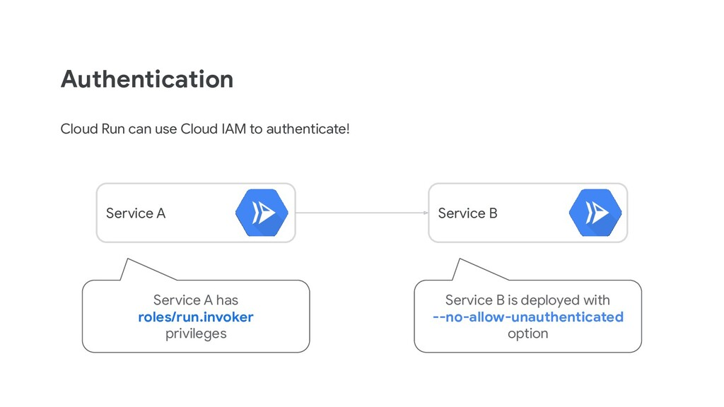 Authentication Cloud Run can use Cloud IAM to a...