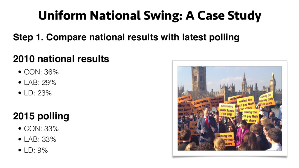 Step 1. Compare national results with latest po...