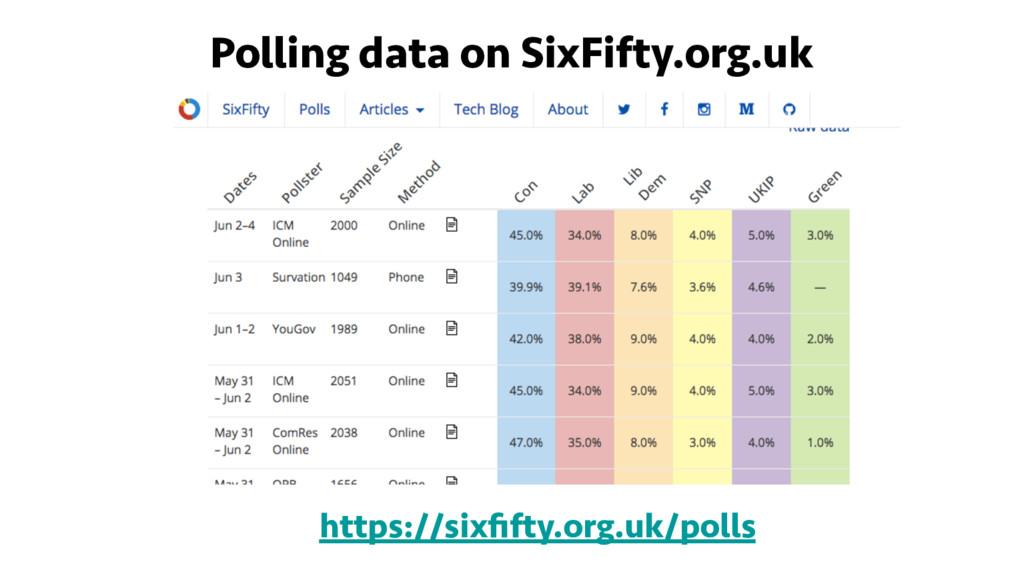 Polling data on SixFifty.org.uk https://sixfifty...
