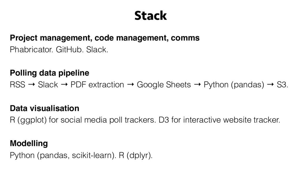 Stack Project management, code management, comm...