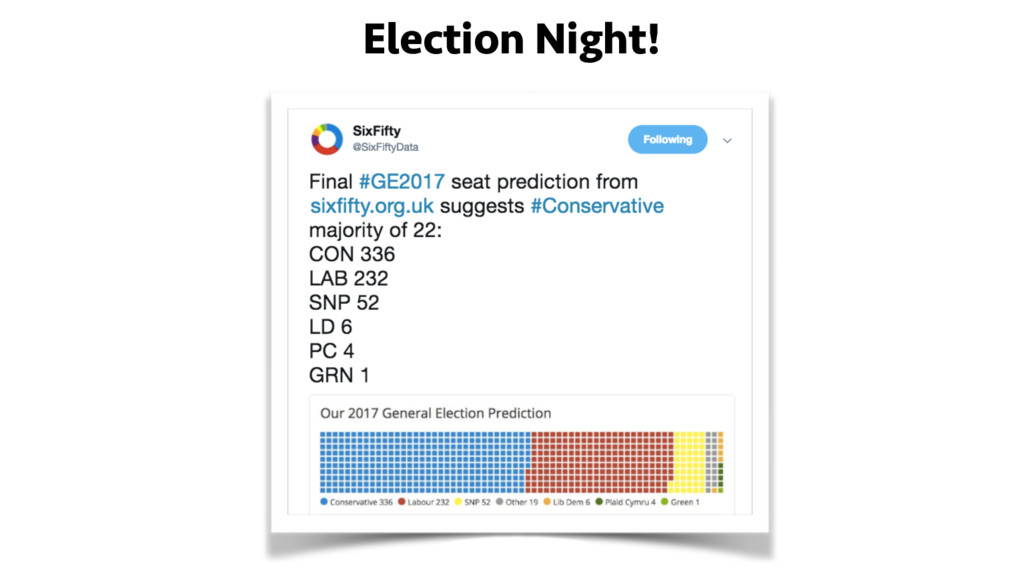 Election Night!