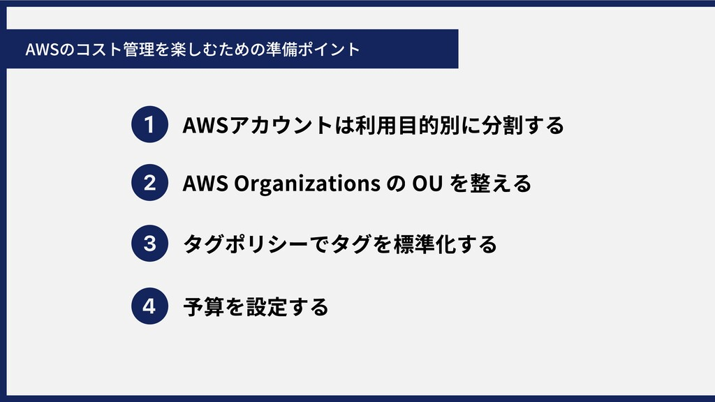 AWSアカウントは利⽤⽬的別に分割する AWSOrganizationsのOUを整える...