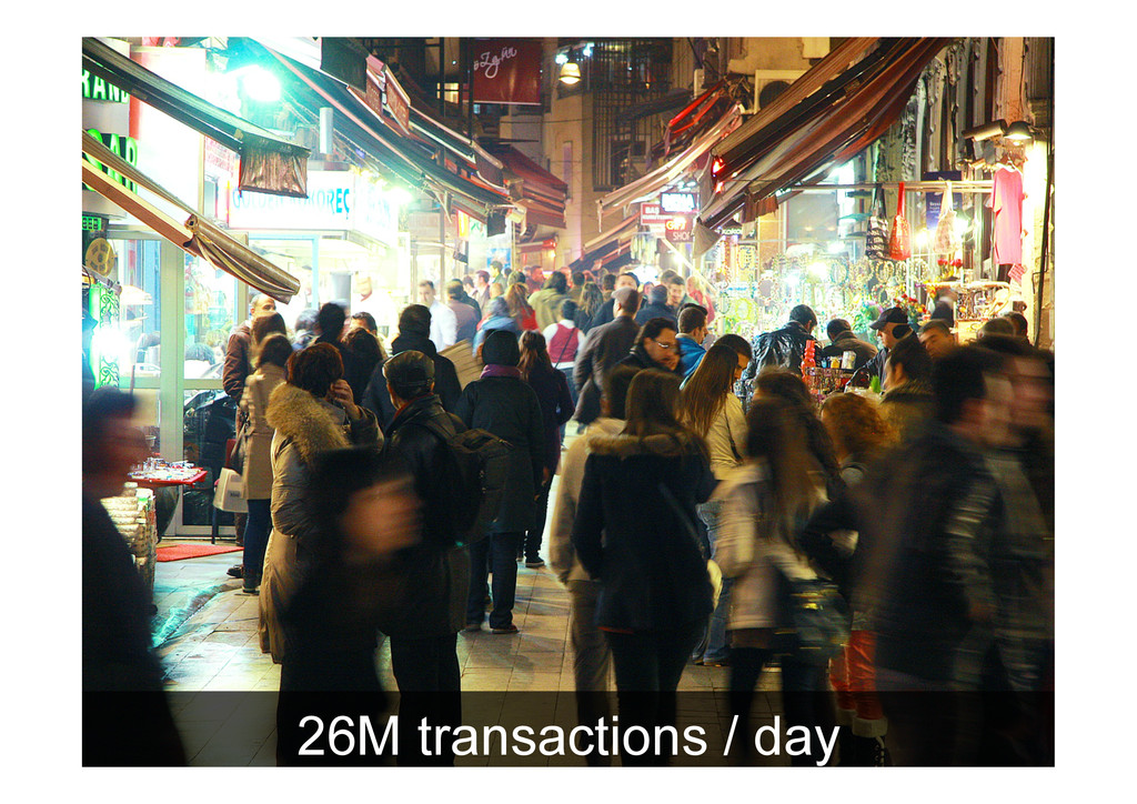 11 26M transactions / day