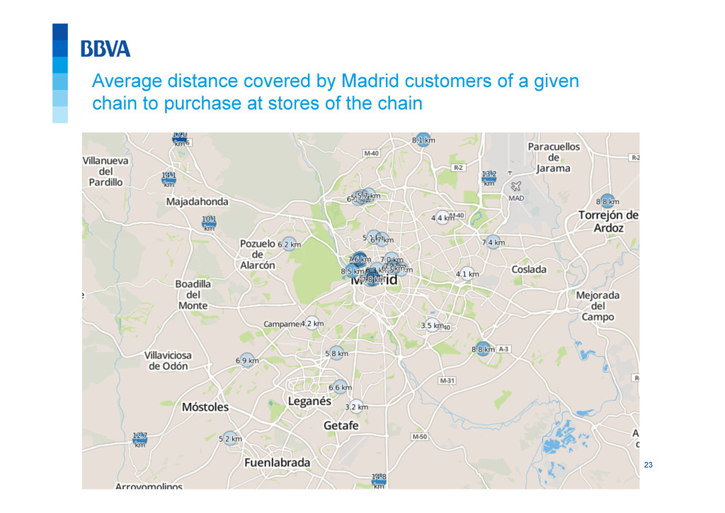 23 Average distance covered by Madrid customers...