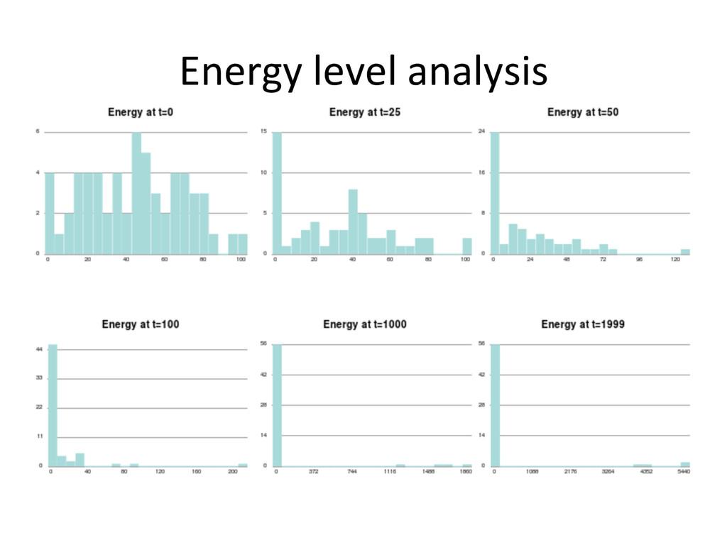Energy level analysis
