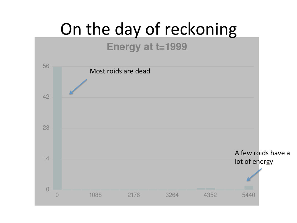 On the day of reckoning  Most ...