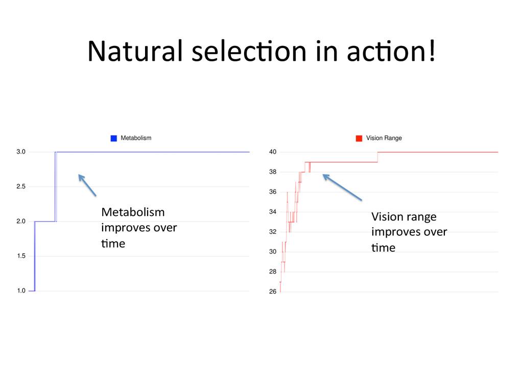 Natural selec0on in ac0on!  Metabol...
