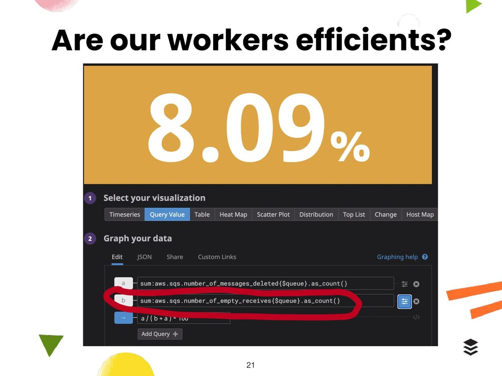 Are our workers efficients?