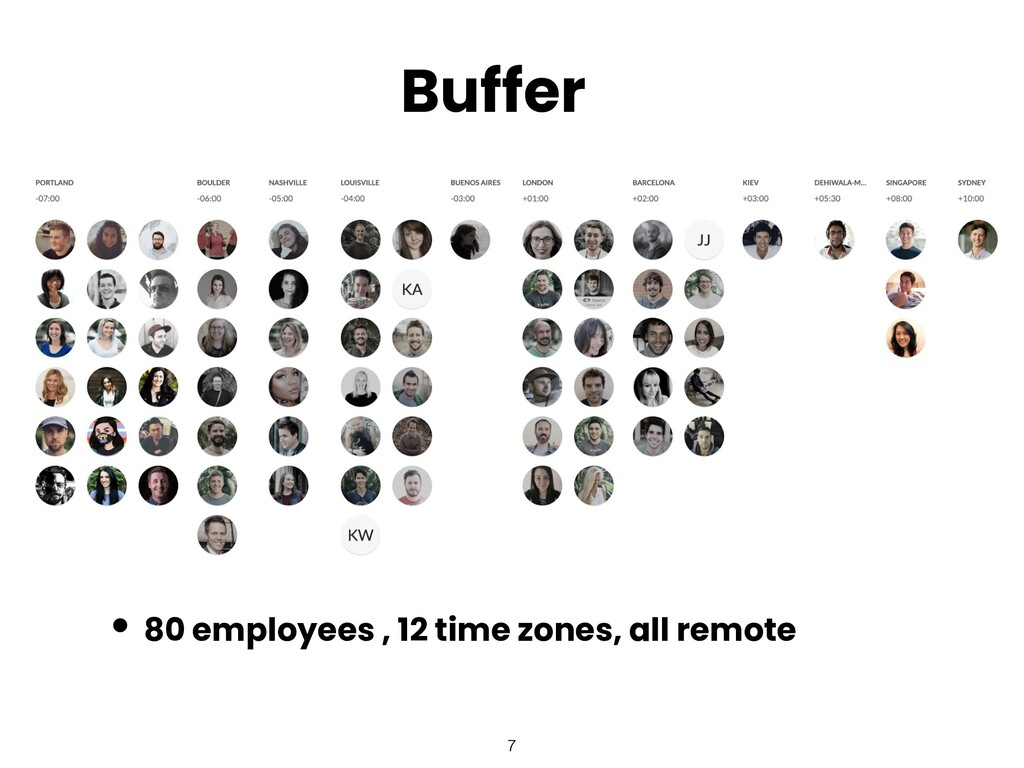 Buffer • 80 employees , 12 time zones, all remo...
