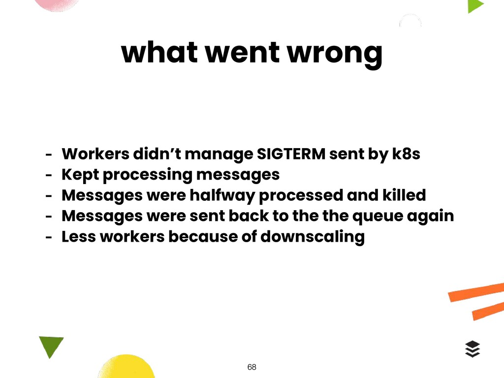what went wrong - Workers didn't manage SIGTERM...