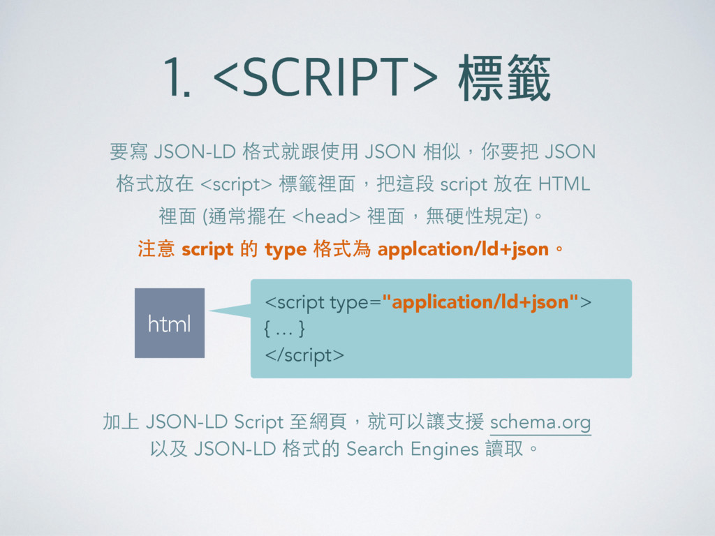 4$3*15ᶝᰐ 要寫 JSON-LD 格式就跟使⽤用 JSON 相似,你要把 J...