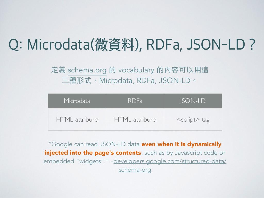 2.JDSPEBUB ዸᥫᇋ 3%'B+40/-% 定義 schema.org...