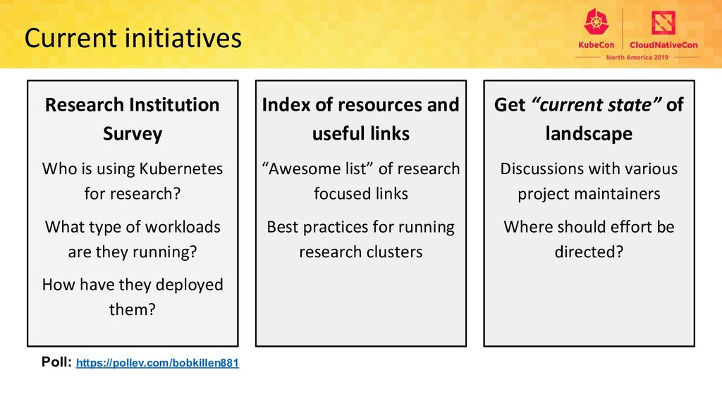 Current initiatives Research Institution Survey...