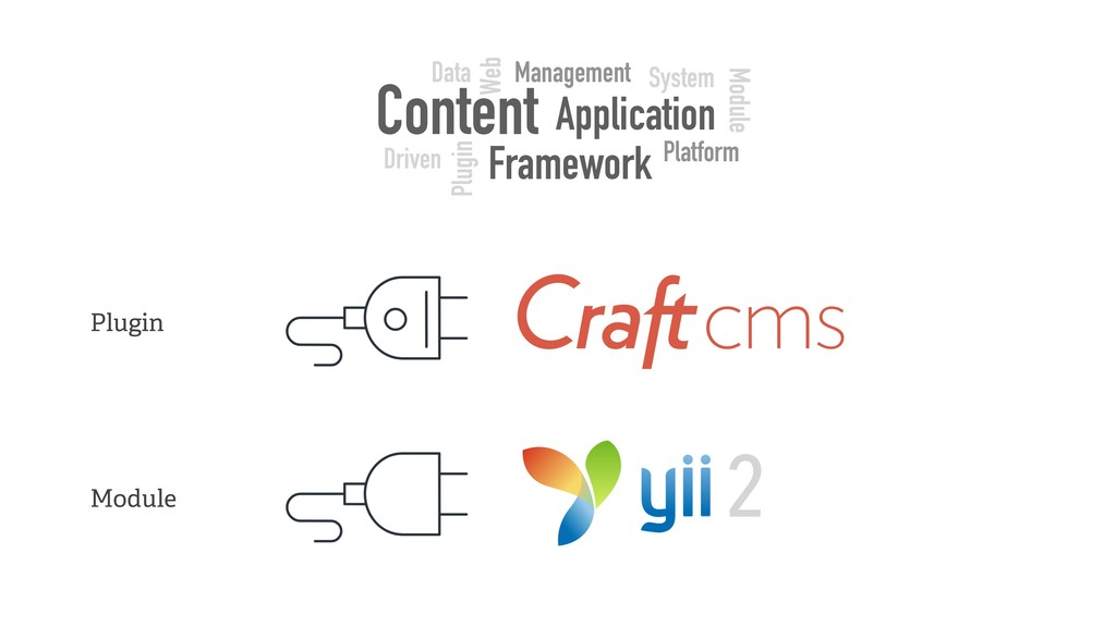 Application Management Content Framework Driven...