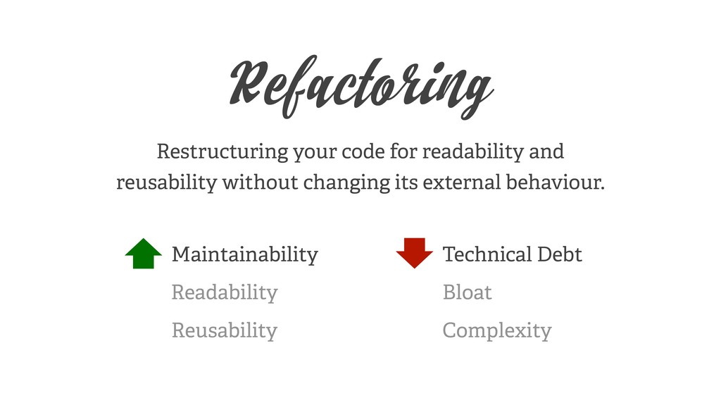 Refactoring Restructuring your code for readabi...