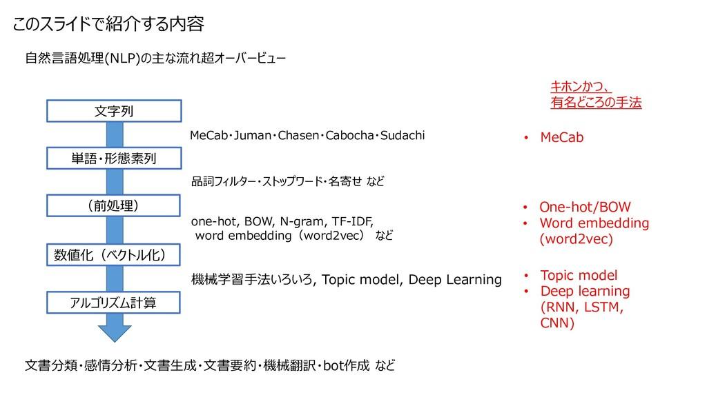 自然言語処理(NLP)の主な流れ超オーバービュー MeCab・Juman・Chasen・Cab...