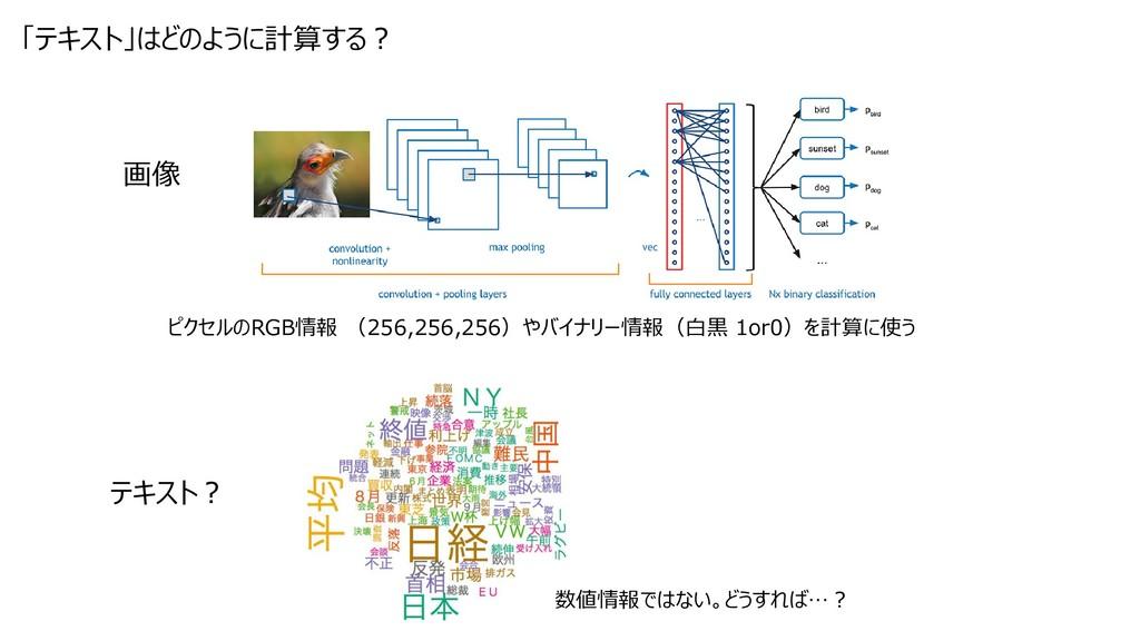 画像 ピクセルのRGB情報 (256,256,256)やバイナリー情報(白黒 1or0)を計算...