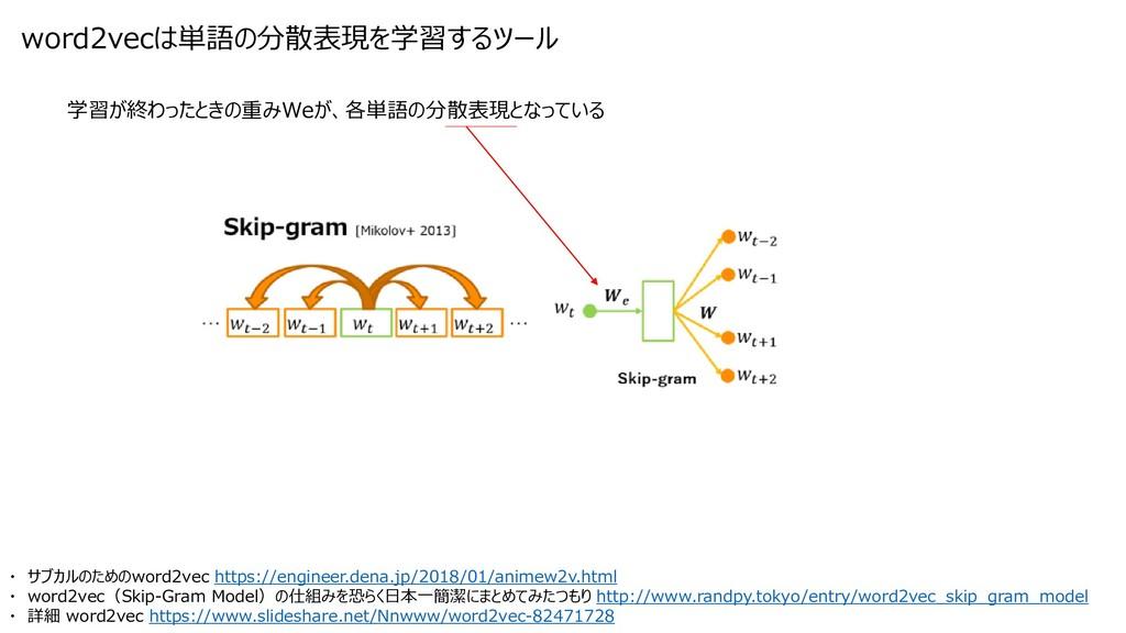学習が終わったときの重みWeが、各単語の分散表現となっている ・ サブカルのためのword2v...