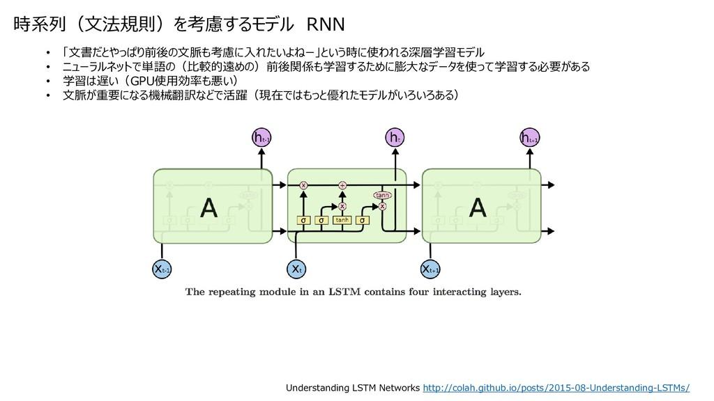 時系列(文法規則)を考慮するモデル RNN • 「文書だとやっぱり前後の文脈も考慮に入れたいよ...