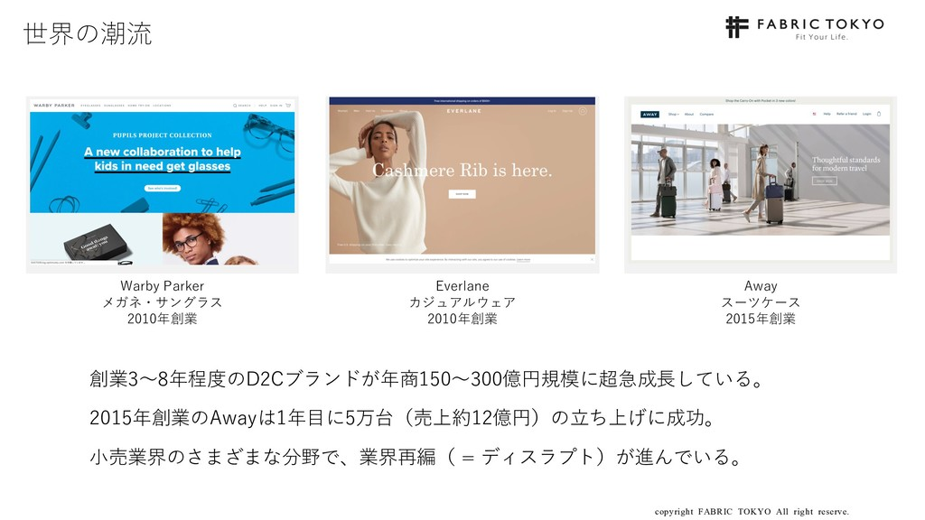 copyright FABRIC TOKYO All right reserve. 6 世界の...