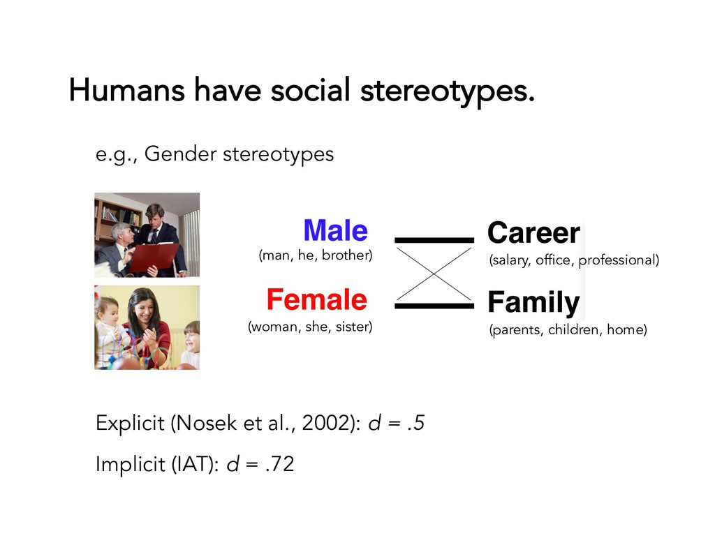 Humans have social stereotypes. (salary, office...