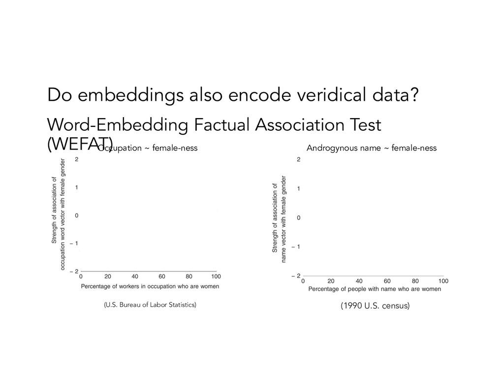 Do embeddings also encode veridical data? Word-...