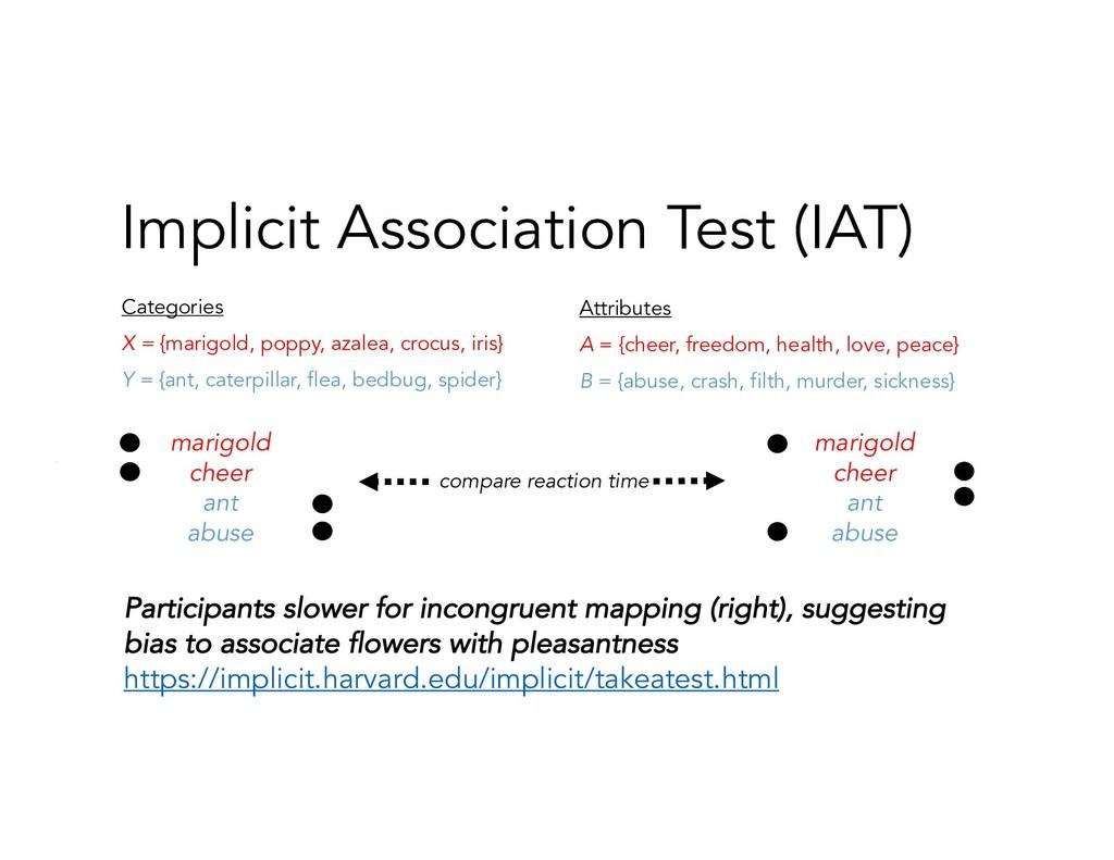 Implicit Association Test (IAT) Categories X = ...
