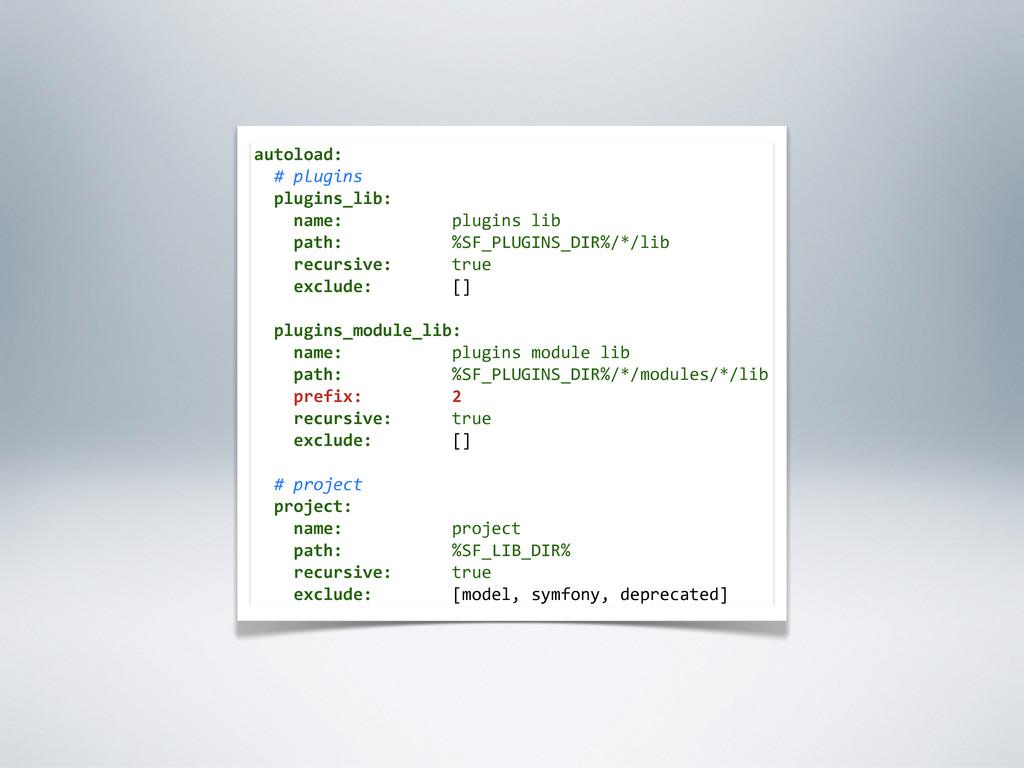 autoload:   # plugins   plugins_lib:    ...