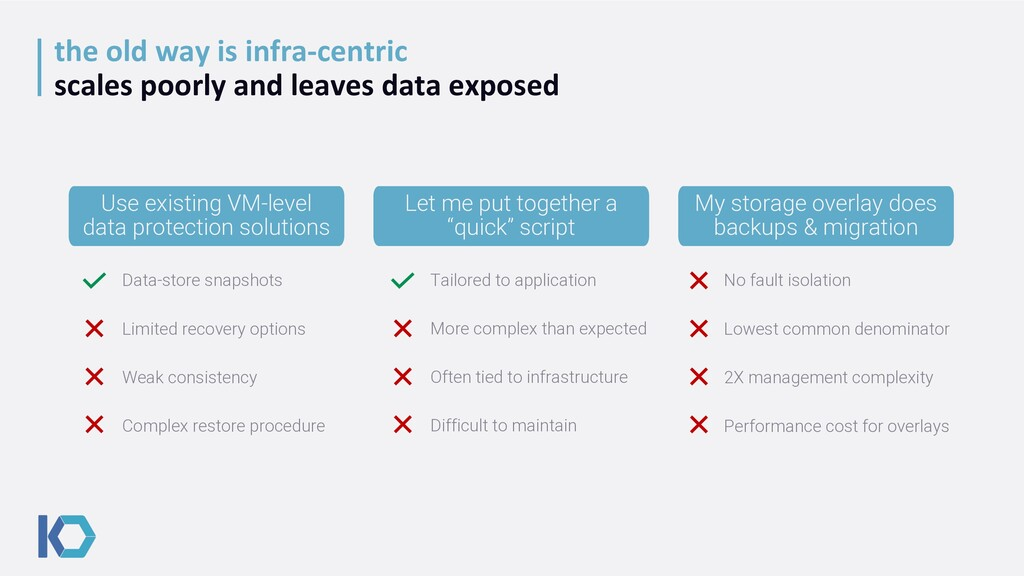 the old way is infra-centric scales poorly and ...