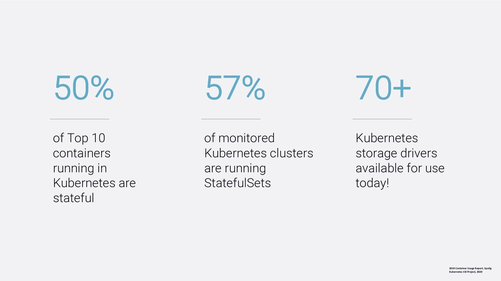 of Top 10 containers running in Kubernetes are ...
