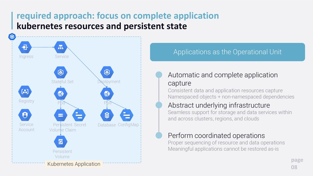 required approach: focus on complete applicatio...