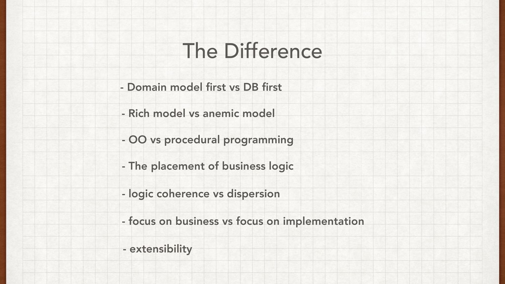 The Difference - OO vs procedural programming -...
