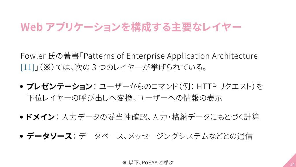 Web アプリケーションを構成する主要なレイヤー Fowler 氏の著書「Patterns o...