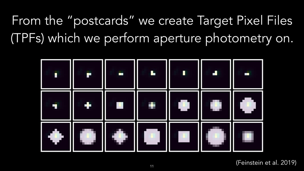 "!11 From the ""postcards"" we create Target Pixel..."