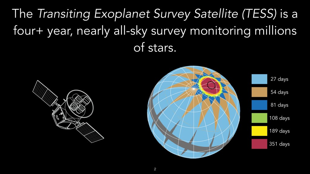 The Transiting Exoplanet Survey Satellite (TESS...