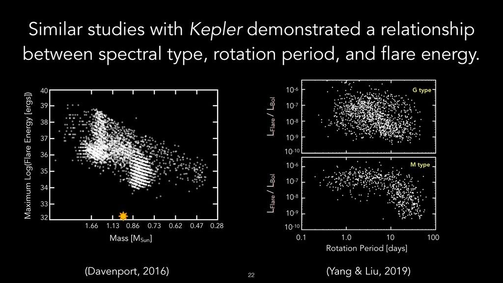 !22 Similar studies with Kepler demonstrated a ...