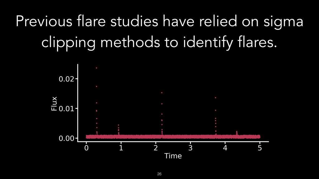 !26 Previous flare studies have relied on sigma...