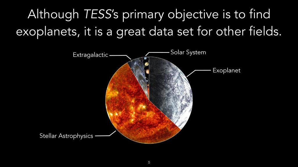 !5 Although TESS's primary objective is to find...