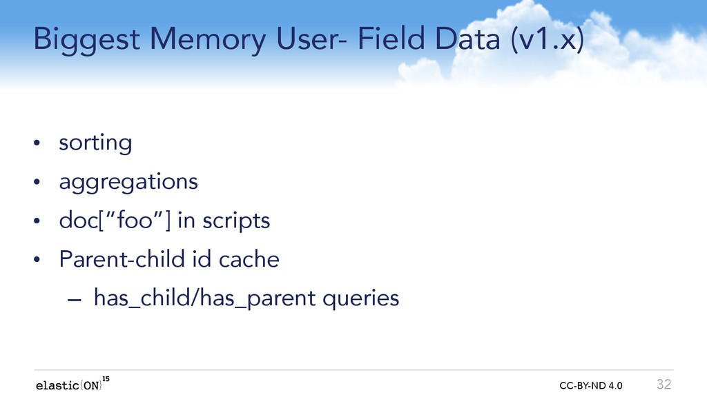 { } CC-BY-ND 4.0 Biggest Memory User- Field Dat...