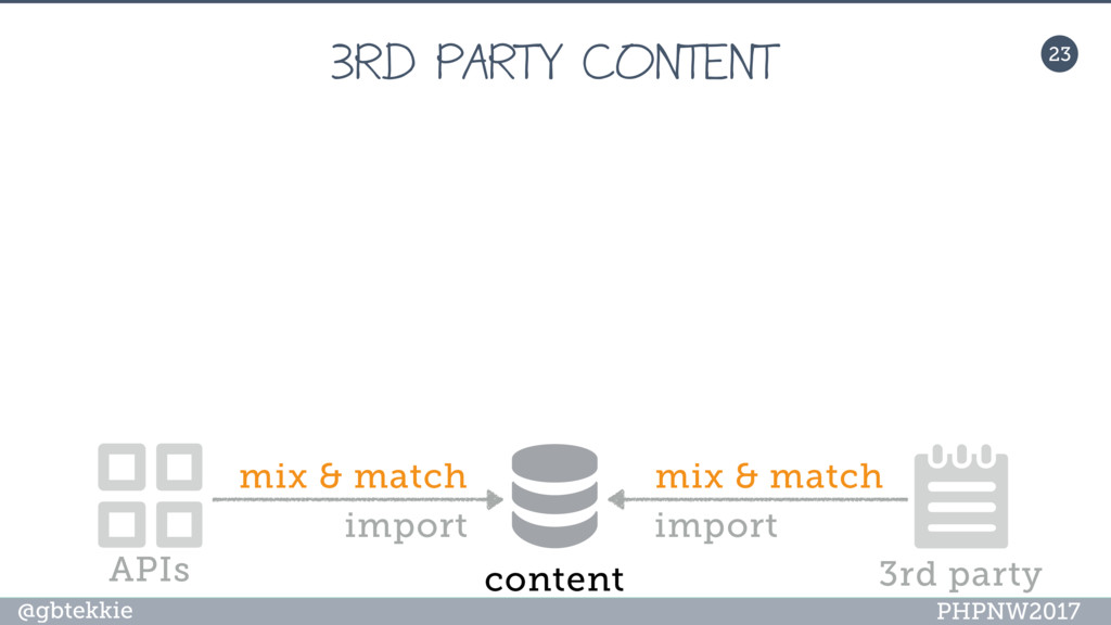 @gbtekkie PHPNW2017 23 content import APIs mix ...