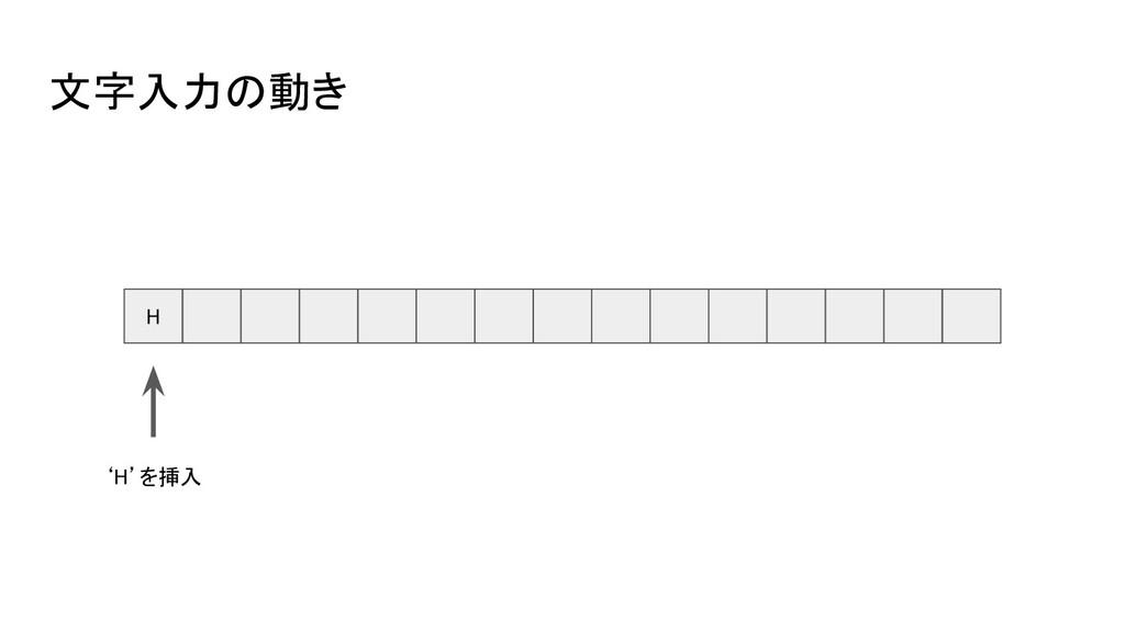 文字入力の動き  'H'を挿入 H