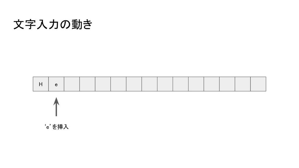 H e 'e'を挿入 文字入力の動き