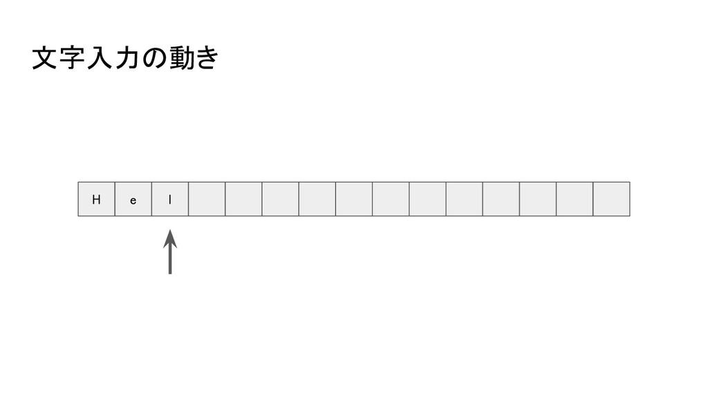 H e l 文字入力の動き