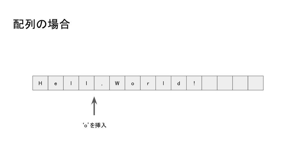 配列の場合 H e l l , W o r l d ! 'o'を挿入